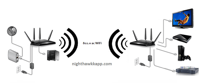Enable extender mode on your Nighthawk router-min